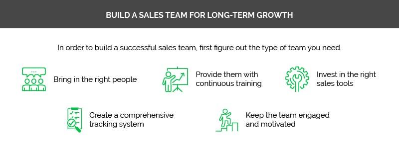 6-steps-build-successful-sales-teams