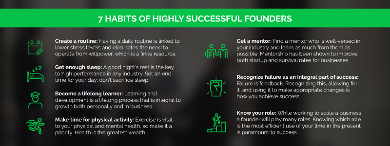 high-performance-habits-highly-successful-founders
