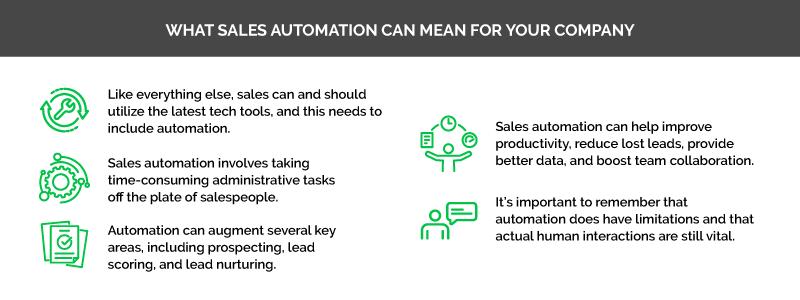 sales-automation-maximize-productivity-streamline-operations