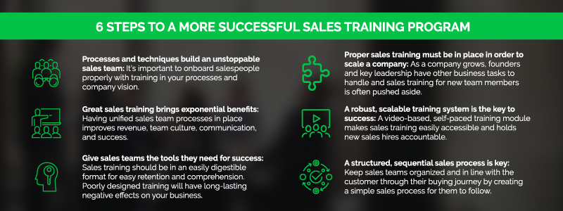 sales-process-and-training-makes-great-sales-teams