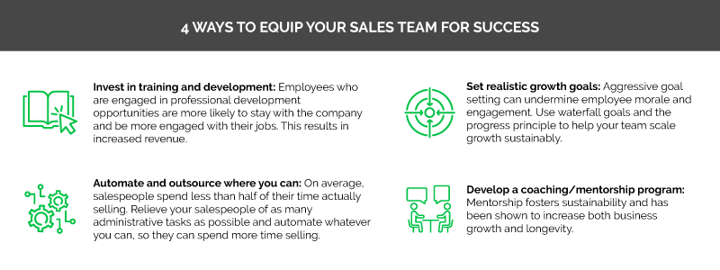 ways-to-equip-your-sales-team-for-success